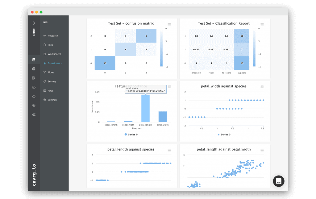Create custom dashboards ​