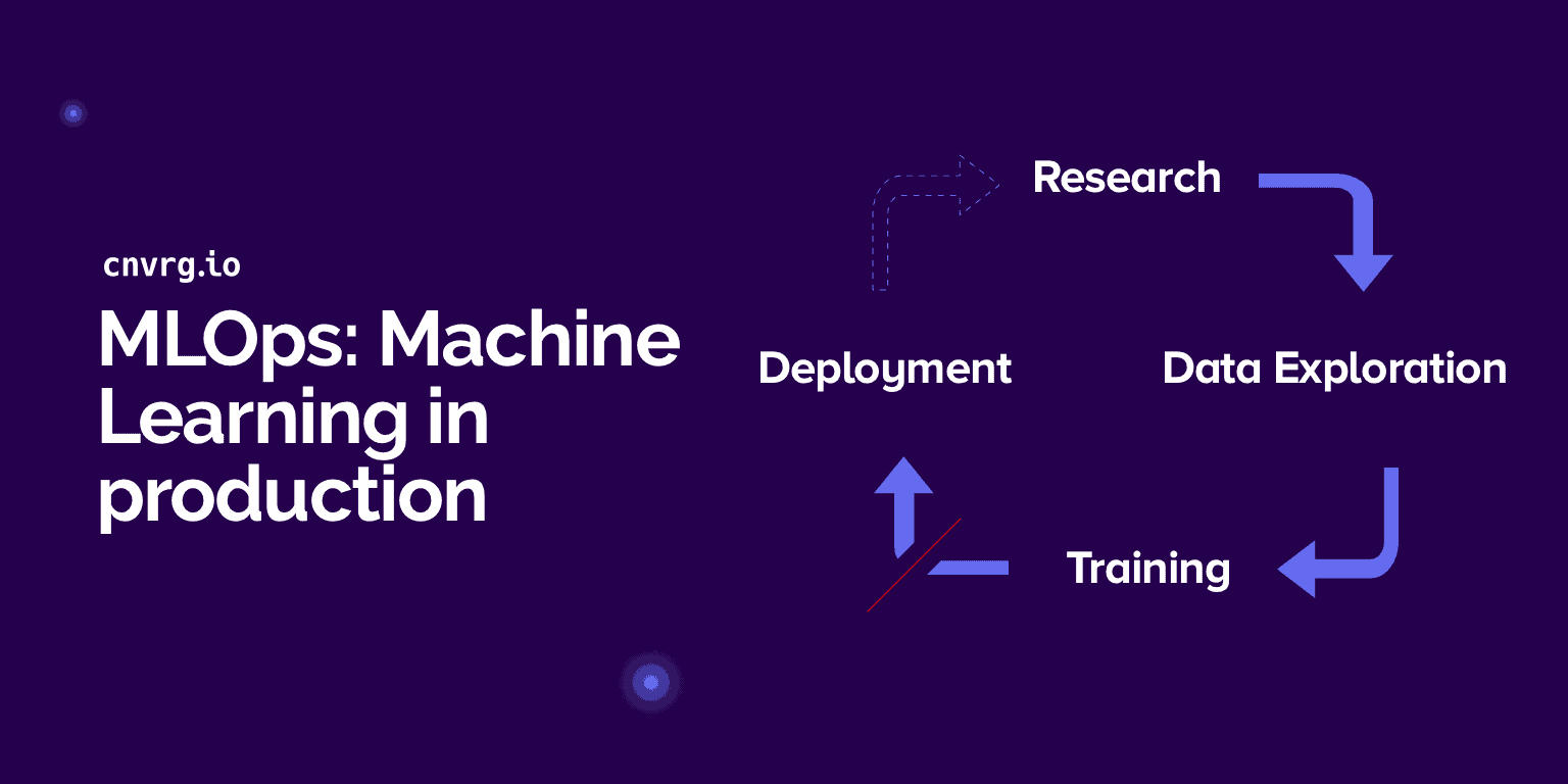 MLOps Machine Learning inproduction
